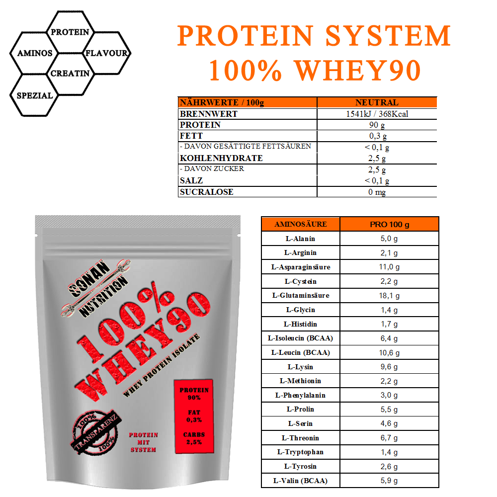 protein-system-whey90-nahrstoffe