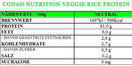 veggie-rice-protein-tabelle-1-neu