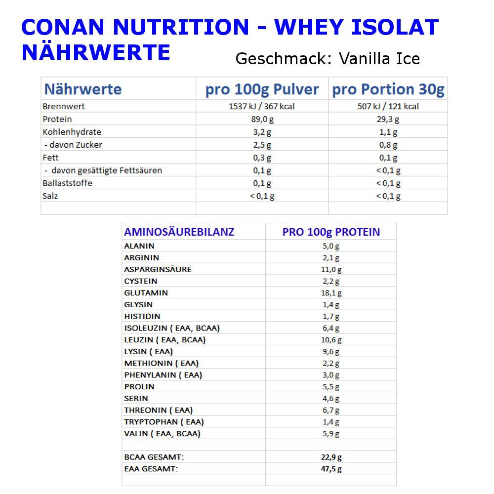 Conan Nutrition - Whey Isolat - Nährwerte